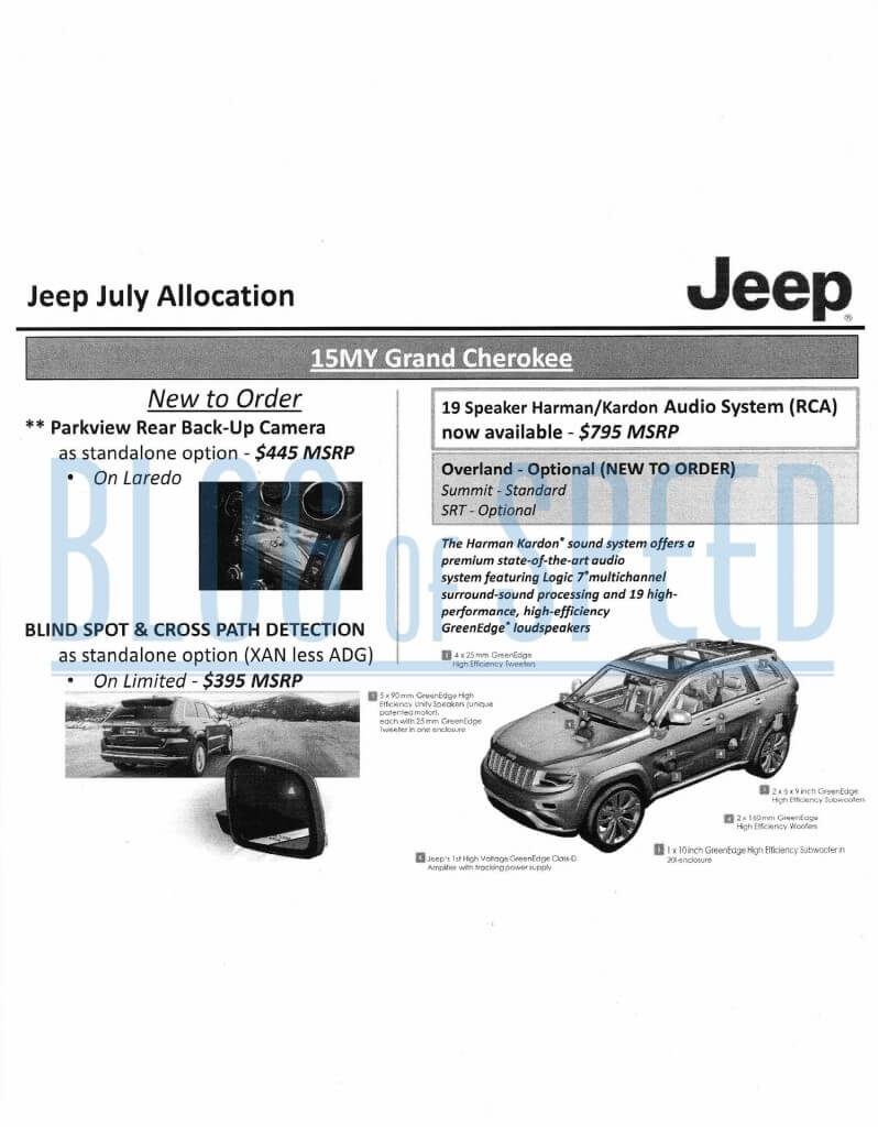 2016 Jeep Wrangler order guide page 4