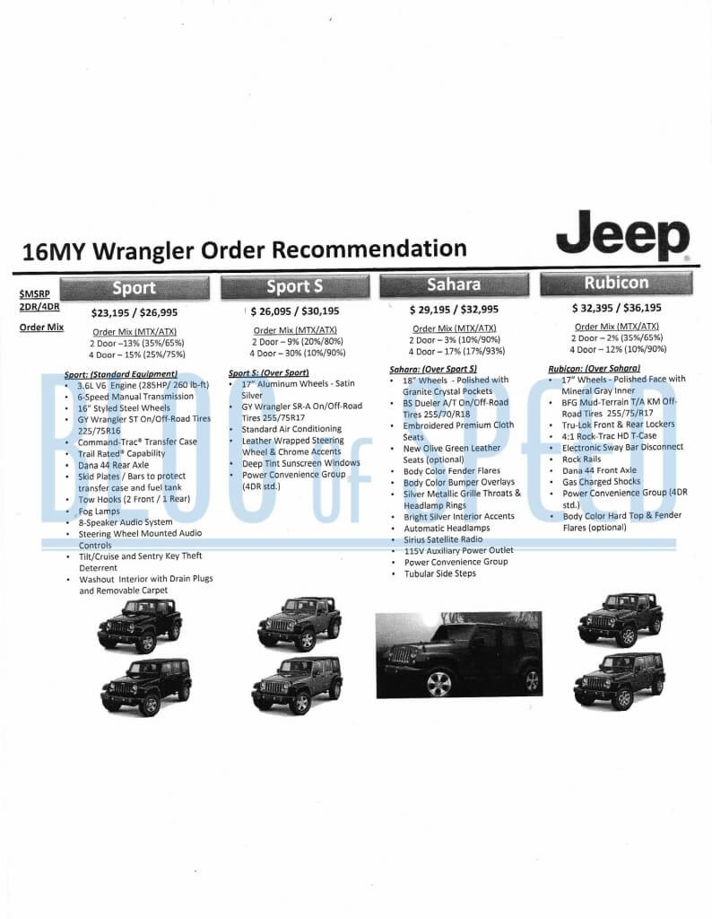 2016 Jeep Wrangler order guide page 9